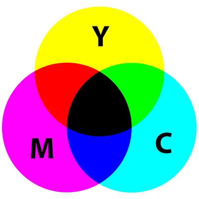 SubtractiveColor_svg