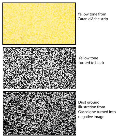 Caran D'Ache yellow cf Dust Ground s