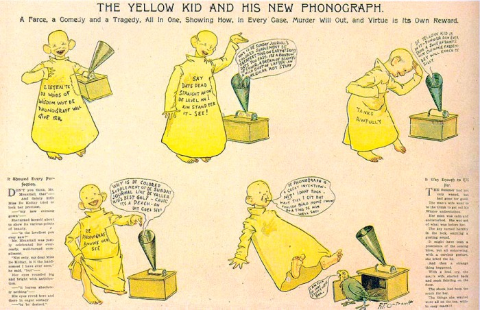 Yellow Kid 1896